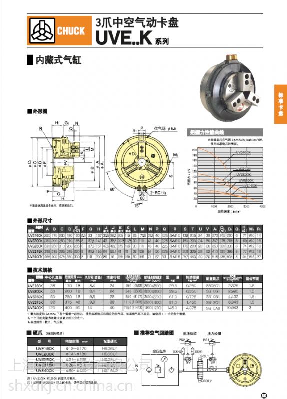 上一个 下一个>  品牌日本北川 卡盘类型三爪卡盘 卡盘结构大通孔
