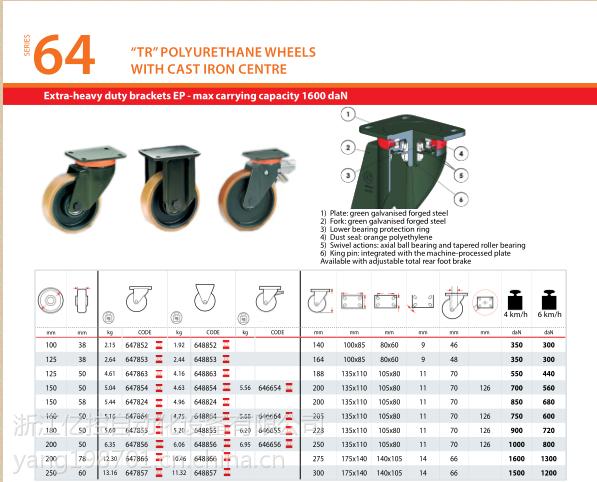 如何选agv舵轮-意大利CFR品牌MRT33电动堆高车