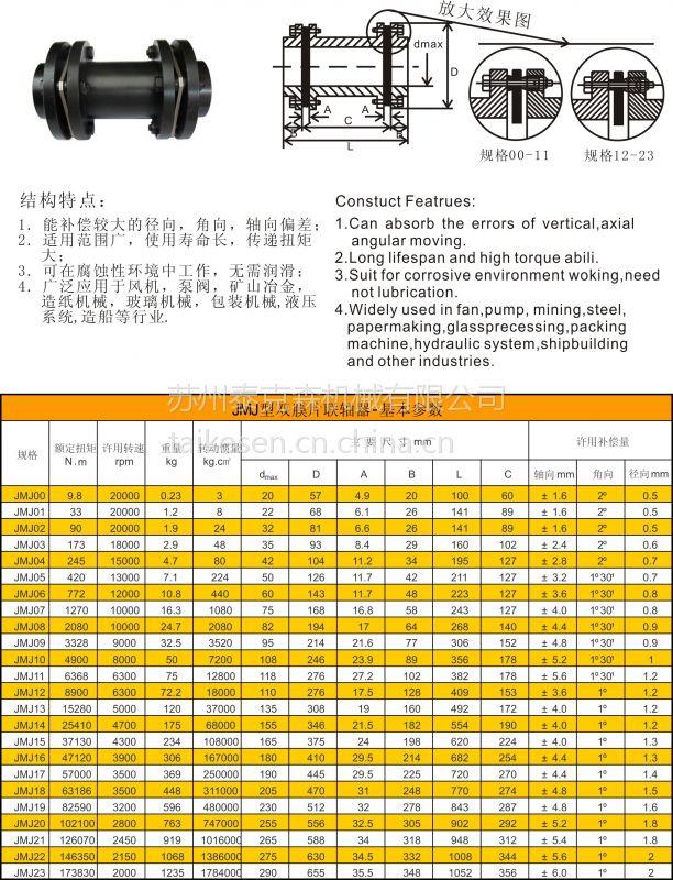 张家口膜片联轴器|单、双膜片联轴器有什么区别|JMJ9|JM1|泰克森