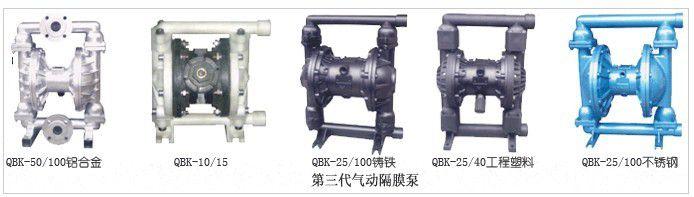 供应隔膜泵图片