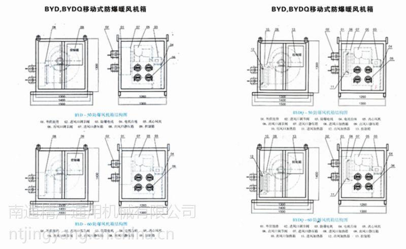 船用防爆暖风机_船用防爆暖风机箱 结构图