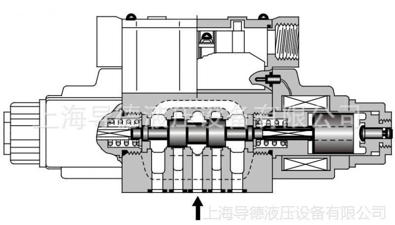 榆次油研 yuken 电磁换向阀dsg-01-3c4-a240-n1-50 液压阀 电磁阀图片