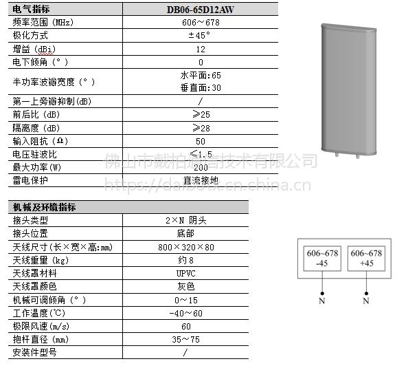 DB06-65D12AW 扇区板状天线 606~678 ±45°双极化