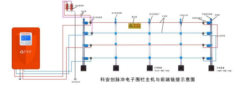 多股/单股合金线/科安创脉冲电子围栏配件/电子围栏系统专用合金线