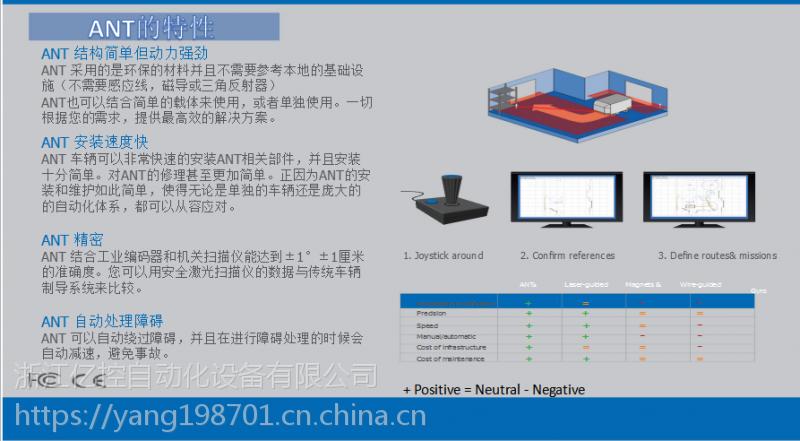 ANT激光系统-自然导航模块 激光系统方案 瑞士品牌