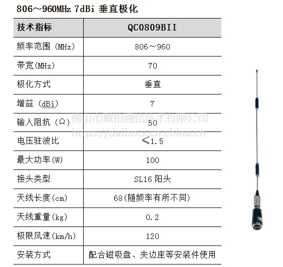 QC0809BII 车台天线杆