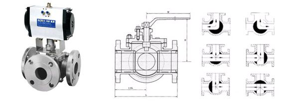 &9   上一个 下一个>  概述: 气动三通球阀可分为l形和t形,l形图片
