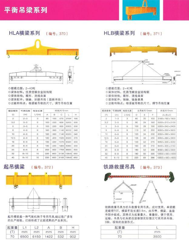 特种装备起重铁路HLA图纸系列横梁v铁路吊具标明横梁在如何摄像头里图片