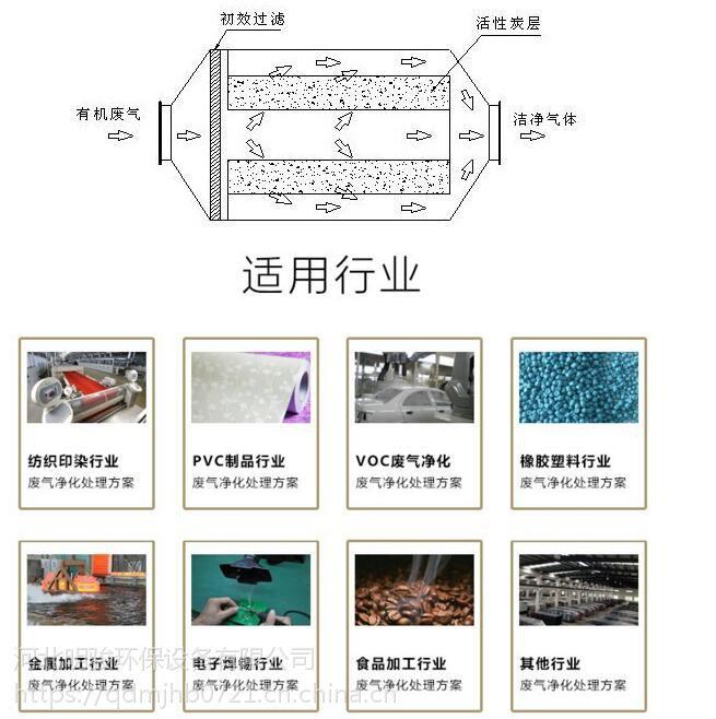 活性炭吸附箱 废气过滤箱 干式过滤器 除烟除味净化器 环保设备