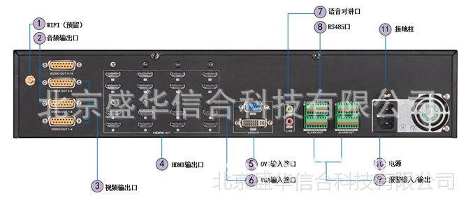 正品海康威视16路高清解码器DS-6916UD H.265解码上墙大屏拼接