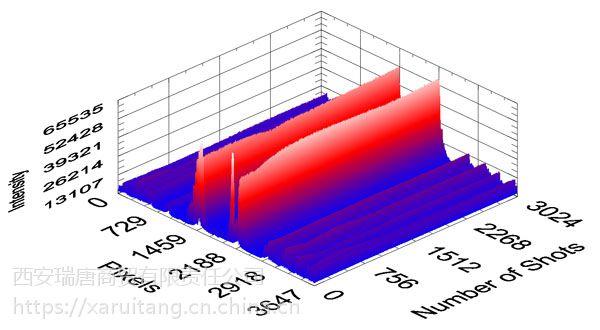 光电探测器,超快光电探测器,代理德国ALPHALAS激光器 UPD探测器UPD-15-IR2-FC