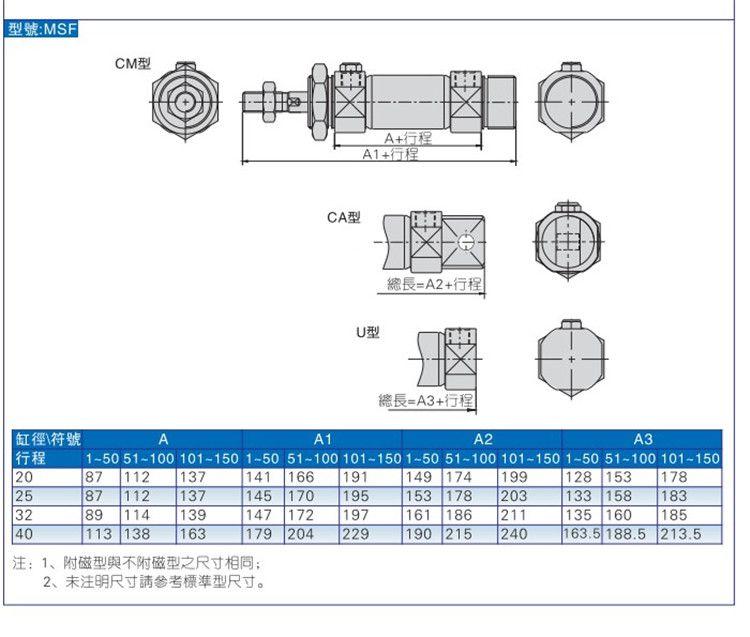 供应台湾airtac/亚德客全新原装正品mi不锈钢迷你气缸mf20x200图片