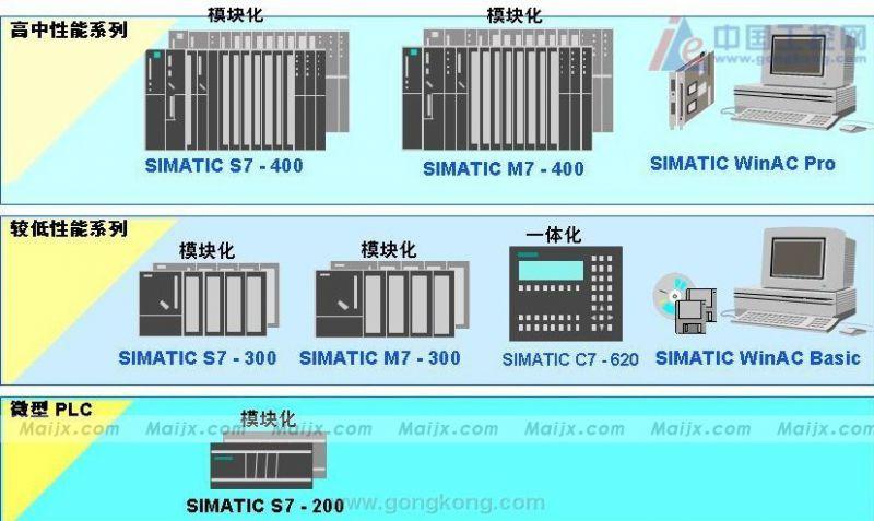 中国/西门子SIEMENS六安总代理商(欢迎您)