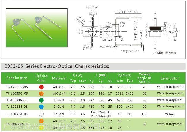 统佳小蝴蝶LED灯珠2033-05历经多年应用,品质稳定,一致性佳,光衰小