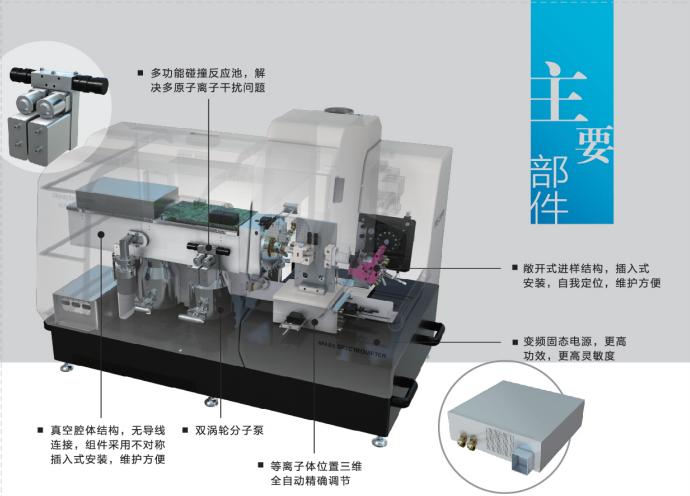 天瑞2ICP-MS2000E 应用于稀土矿行业检测的解决方案