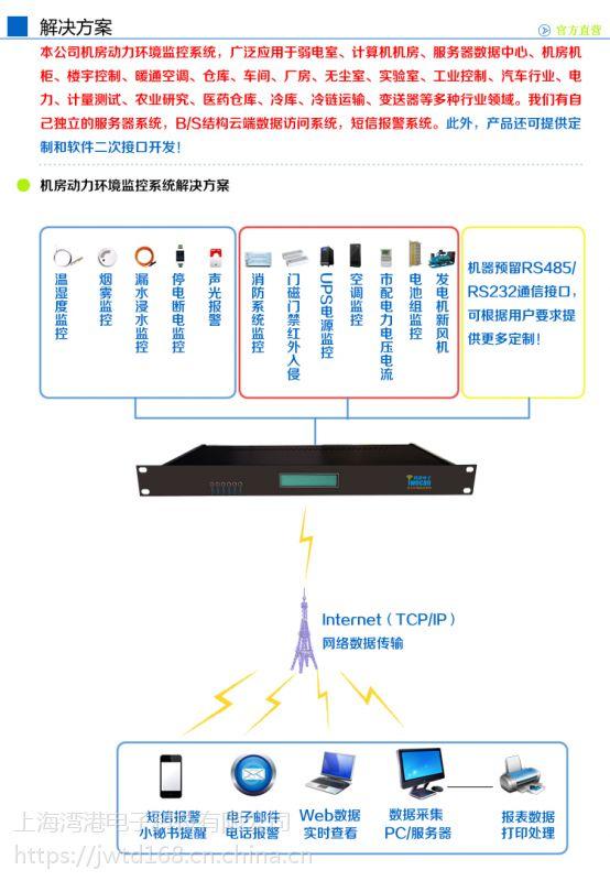 上海机房动力环境监控系统生产厂家直销知名品牌 机房动力环境监控系统报价价钱