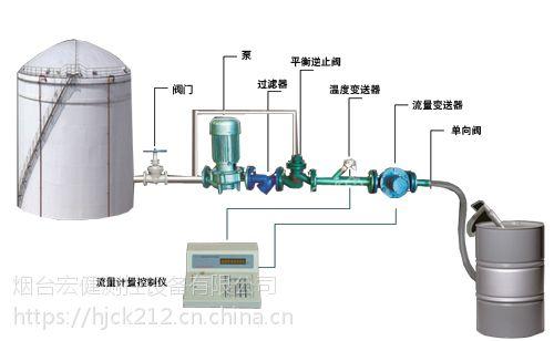 福建化工溶剂定量控制系统 烟台宏健