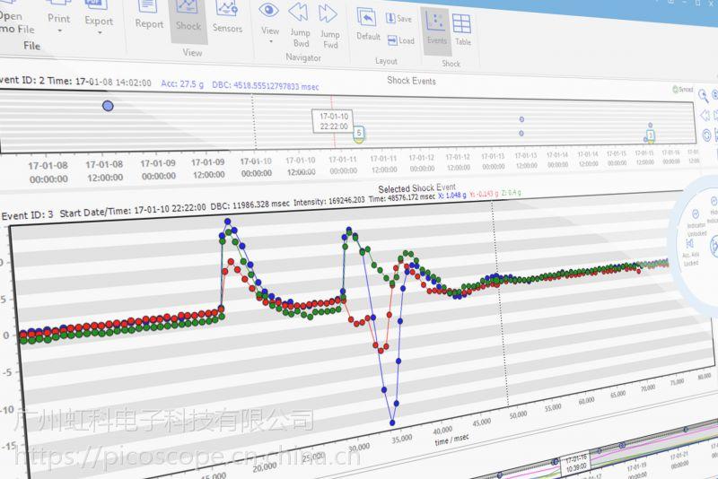 瑞士MSR ShockViewer数据记录仪软件