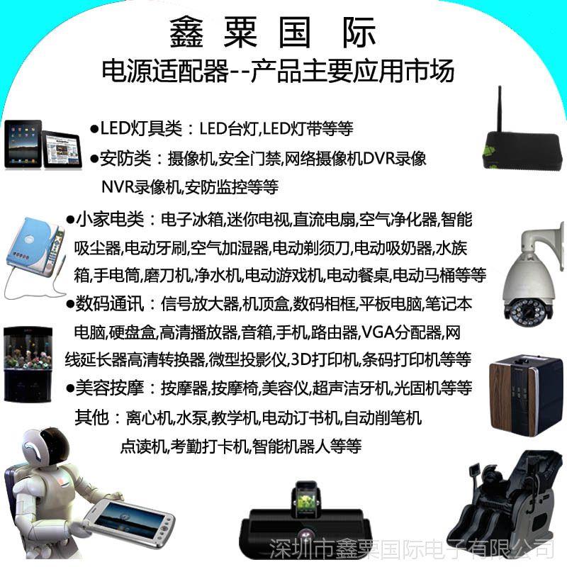 電源適配器--產品主要應用市場