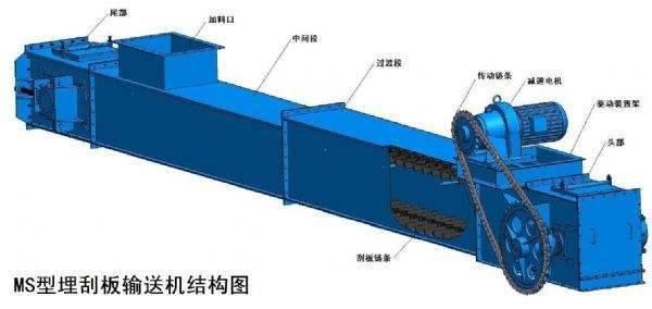 兴亚河源市操作安全可靠输送机 钣链牵引斗式提升机 活性炭装罐斗提机