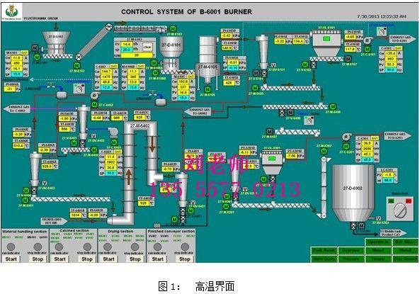 供应USTBF北科流体闪蒸干燥旋流动态煅烧炉闪烁沸腾炉热风炉滚筒干燥机厂家供应
