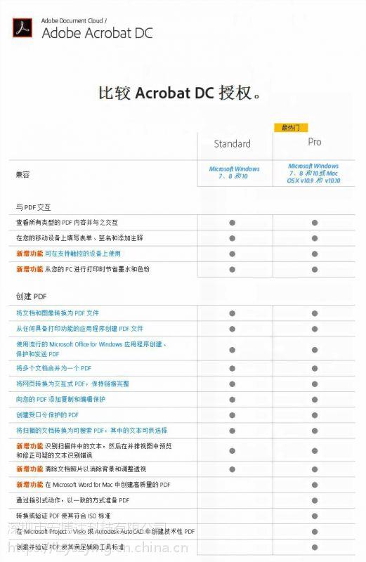 AutoCAD 2017 国内金牌代理商供应 多少钱一年?
