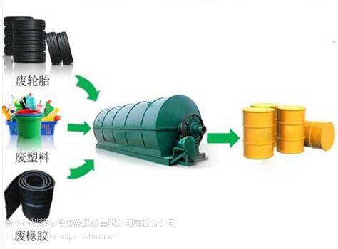 废机油炼油设备/蒸馏设备/价格/厂家