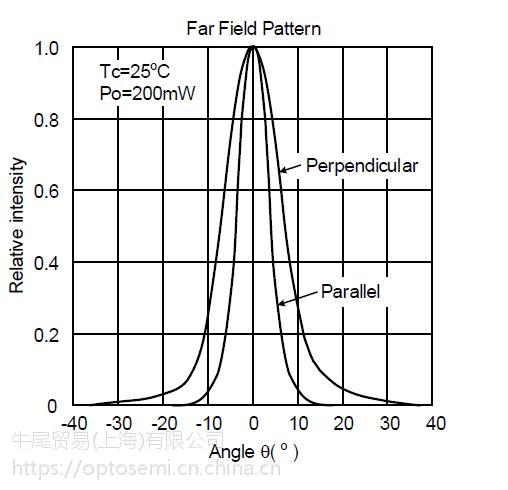 牛尾(原日立) 激光二极管 638波长/200mW