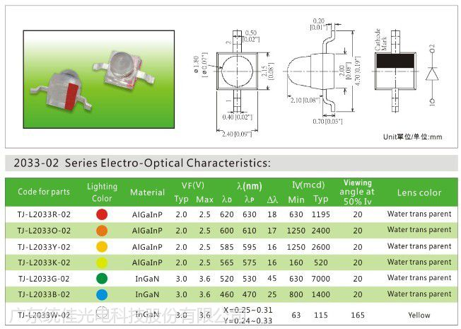 统佳小蝴蝶LED灯珠2033-02历经多年应用,品质稳定,一致性佳,光衰小