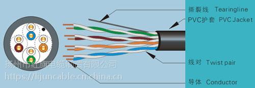 船级社认证浙江船用船用网络通信CCS认证CAT5E ,红旗电缆生产厂家