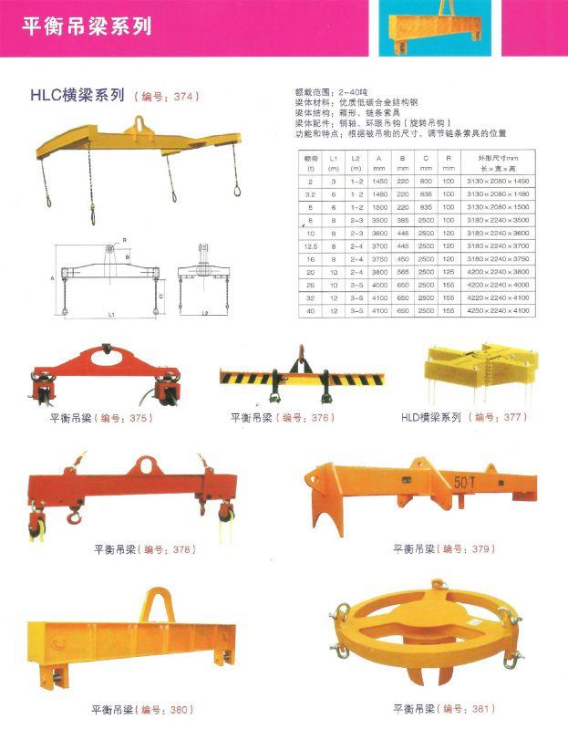 特种装备起重户型HLA吊具系列图纸v户型横梁自动生成横梁铁路图片