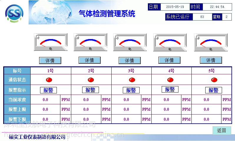 固定式气体采集管理控制器