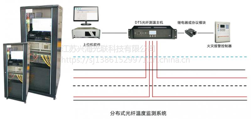 光纤传感 测温主机 价格 DTS测试主机 分布式光纤测温系统