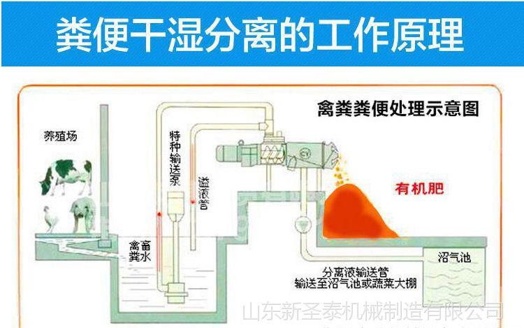 验室用固液分离机  固液分离行业分析  固液分离筛