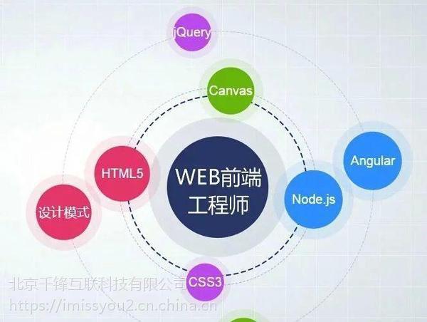 武汉web前端培训机构排名