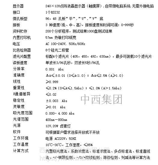 (中西)酶标仪(中西器材) 型号:M340651(YCM特价)