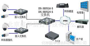 海康威视DS-6908UD高清解码器输出支持H.265和H.264混用解码