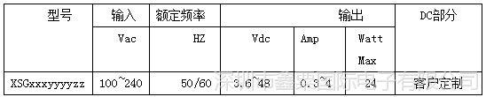24W鉛酸充電器