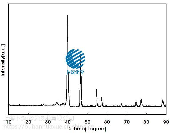 纳米碳化铬Cr3C2,超细碳化铬