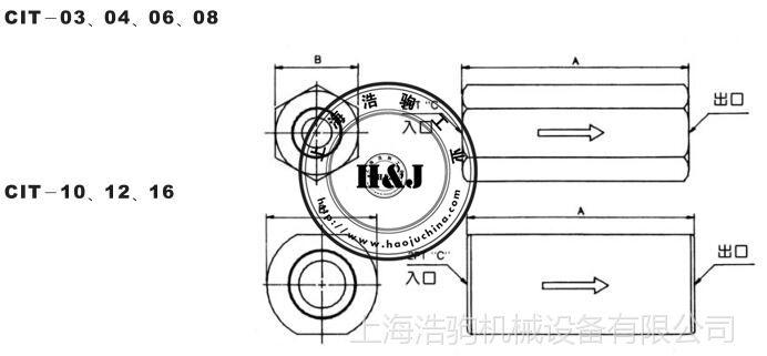 单向阀CIT-03台湾康百世KOMPASS