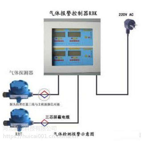 惠州型气体泄漏报警器 四合一气体检测仪信誉保证