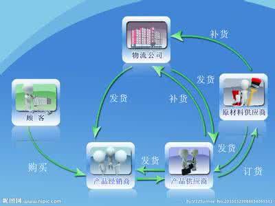 http://himg.china.cn/0/4_279_238164_400_300.jpg