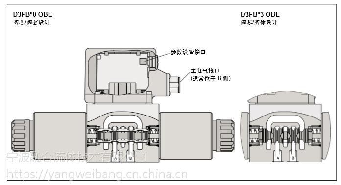 D3FBE01SC0NF00 现货 派克比例方向阀 冷篦机水泥厂用 性价比高