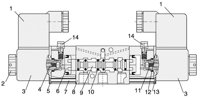 供应flowx 双电控电磁阀 贴壁式电磁阀,先导式电磁阀,手动操作按钮图片