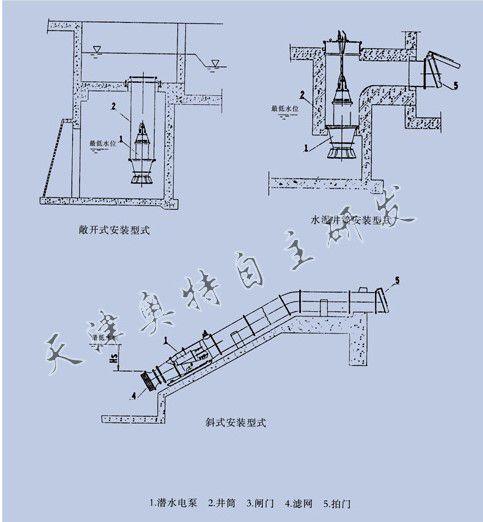 雪橇泵_雪橇式潜水轴流泵_QZB大流量潜水泵津奥特品牌