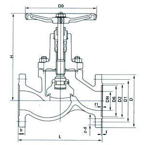 聚四氟乙烯 巴氏合金 石棉橡胶板 优质碳钢   氨用截止阀主要尺寸表图片