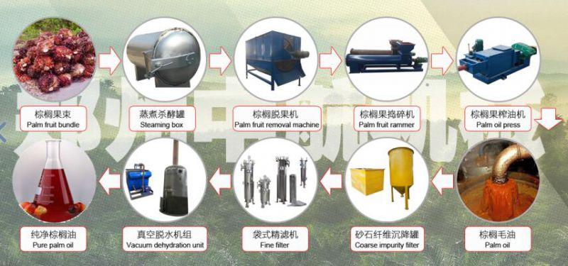 厂家直销油棕果榨油机 大中小型棕油加工生产线设备 欢迎选购