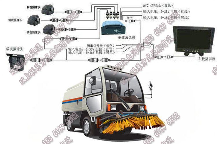环卫车无线视频监控|垃圾车4G动态视频监控|洒水车远程实时定位