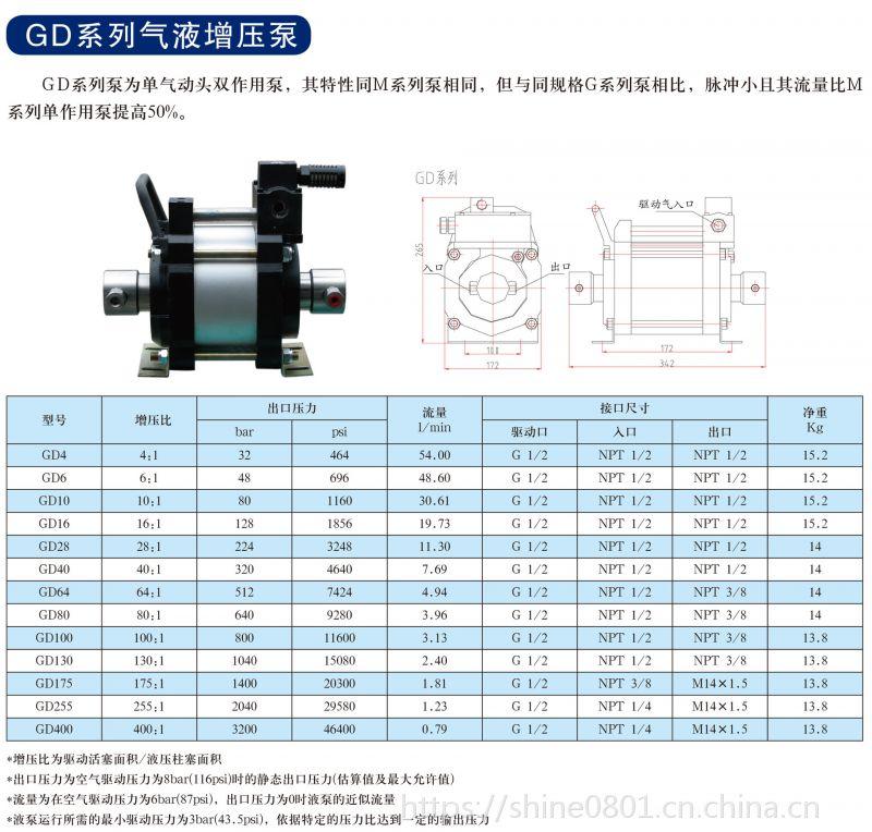 超高压液体压力泵 高压水压试压用增压泵
