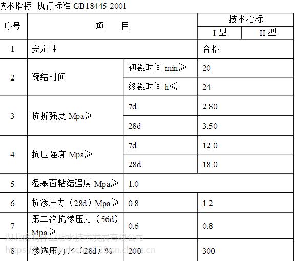 渗透型桥面防水涂料市场价格走势施工技术要求